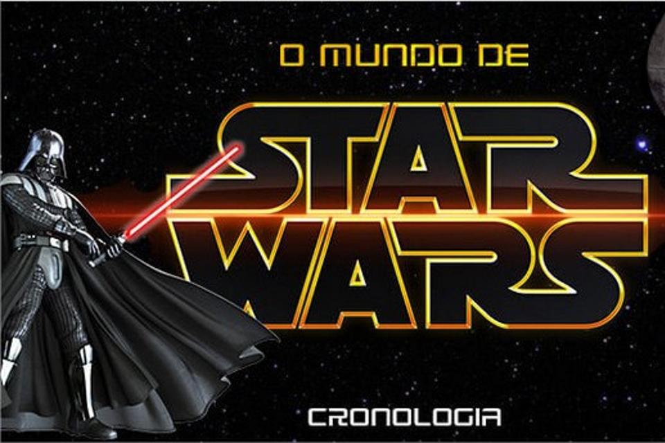 Imagem de Infográfico de Star Wars: curiosidades sobre a saga mais popular do cinema no tecmundo