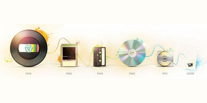 Imagem de Como a tecnologia transformou a indústria da música no site TecMundo