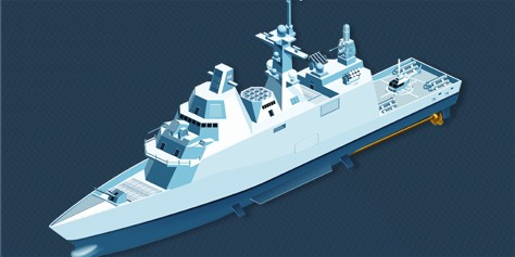 Imagem de Conheça os poderes de um navio de guerra da nova geração [ilustração] no site TecMundo