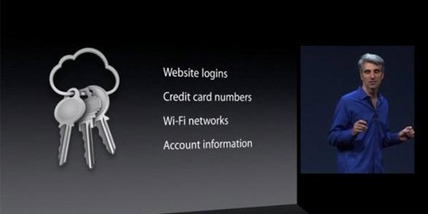 Imagem de iCloud ganha versão online do iWork e sincronia de senhas e dados bancários no site TecMundo