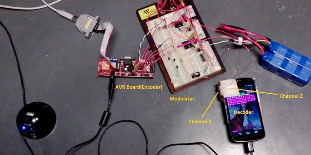 Imagem de Sistema permite envio de mensagens através de magnetismo no site TecMundo