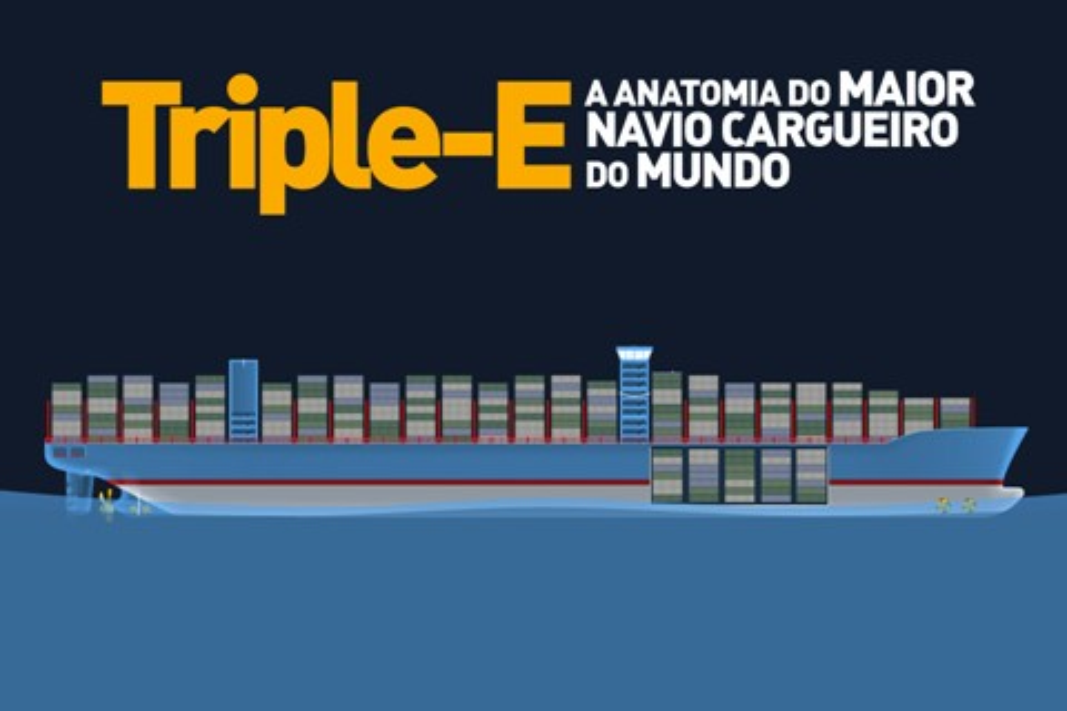 Imagem de Triple-E: a anatomia do maior navio cargueiro do mundo [infográfico] no site TecMundo