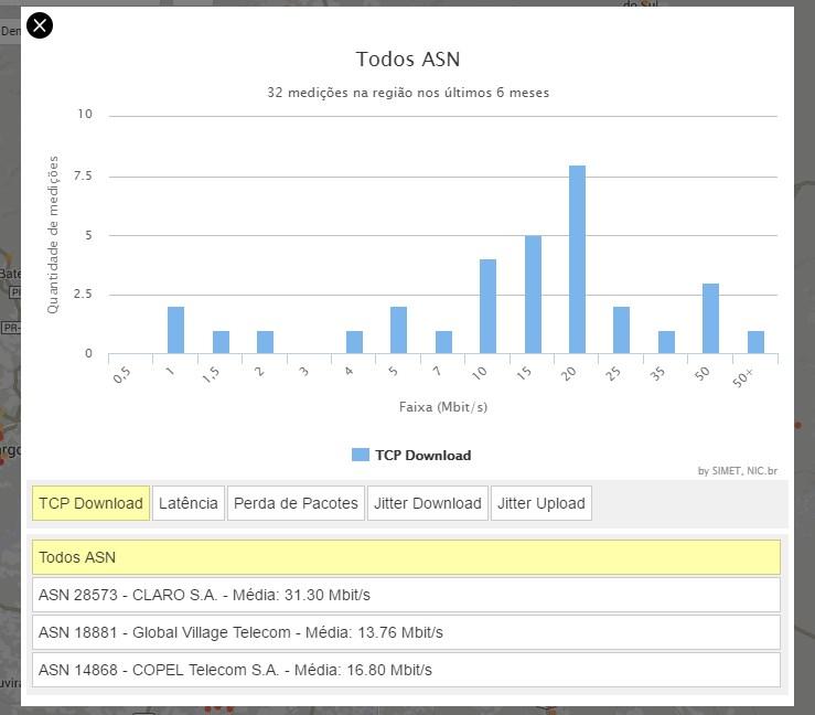 13bcd1cb3 Basta clicar sobre o que você deseja avaliar para então ter acesso a todos  os dados médios da empresa desejada. São vários gráficos exibindo todos os  ...