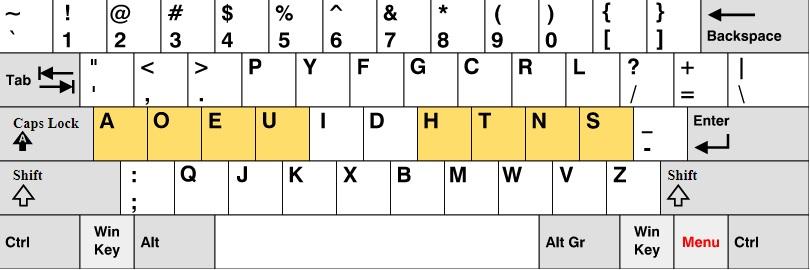 Um desenho de um teclado