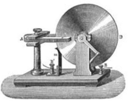 O dínamo de Michael Faraday.