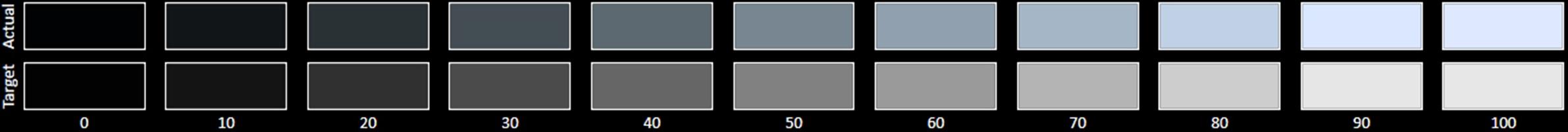 escala de cinza nokia 8