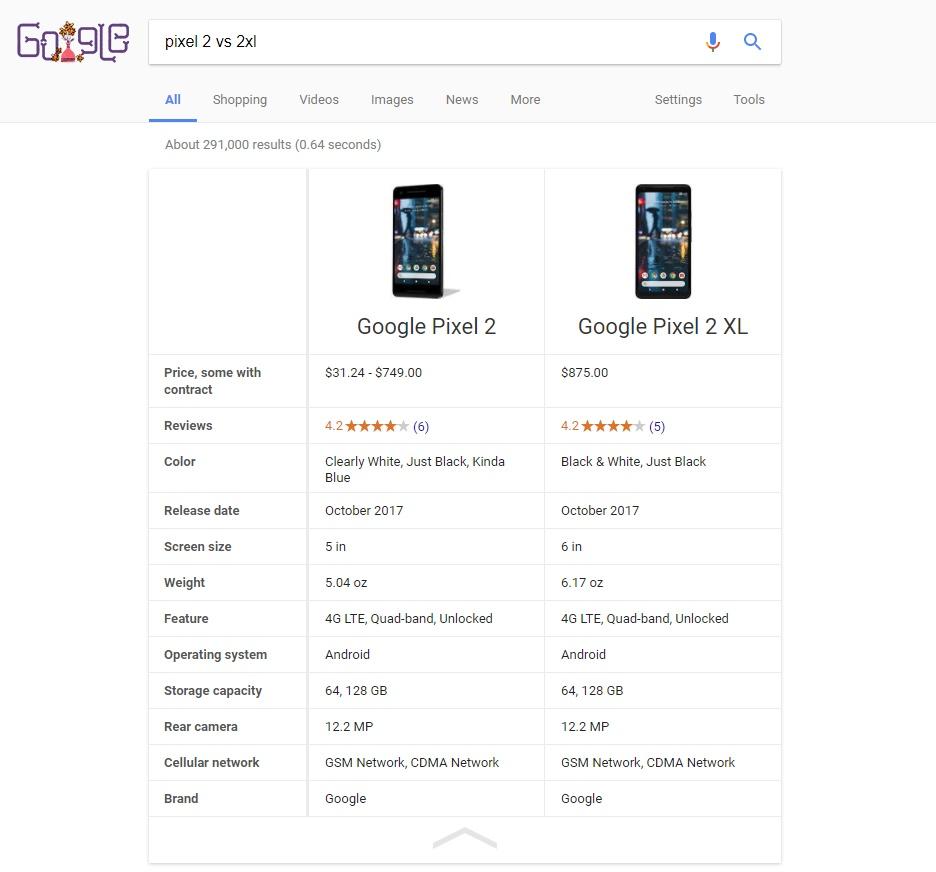 Google comparador celular
