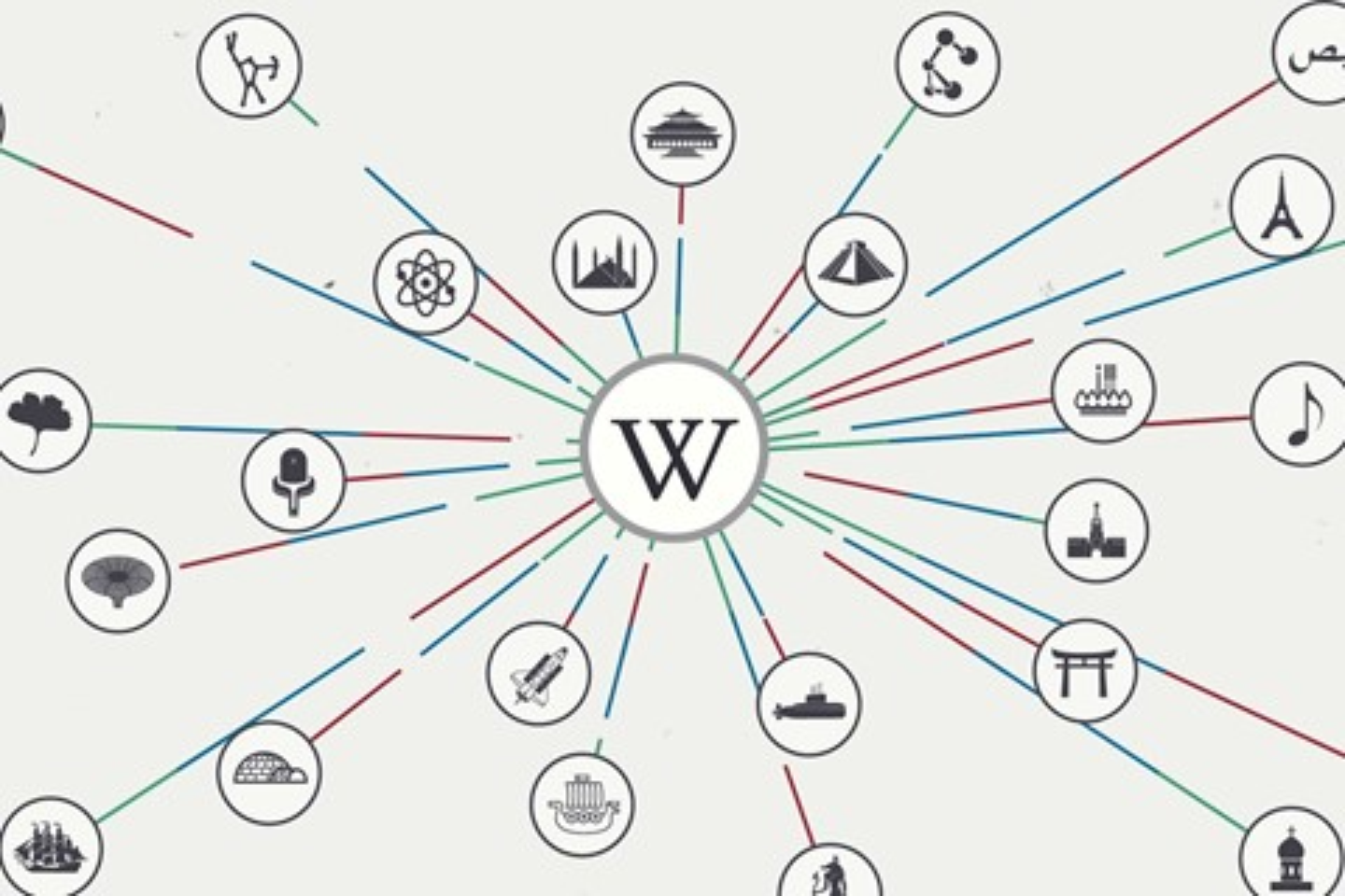 Imagem de Facebook, Amazon e Apple usam Wikipédia em larga escala doando muito pouco no tecmundo