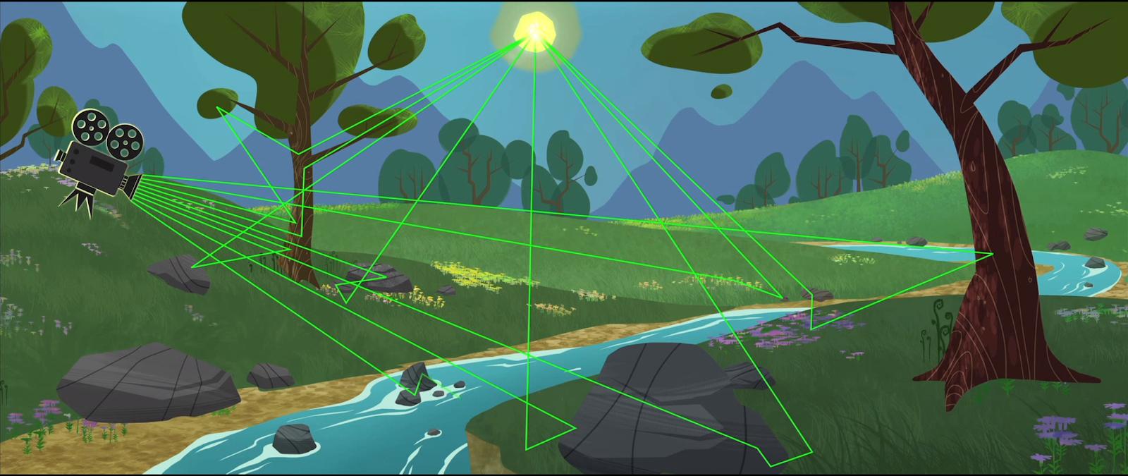 Como funciona Ray Tracing