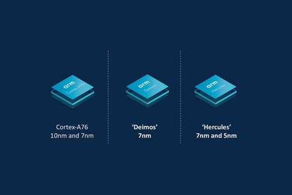 Imagem de ARM promete superar Intel com seus próximos processadores no tecmundo