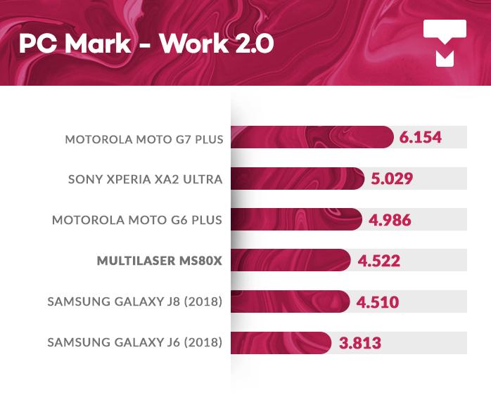 ms80x pc mark work